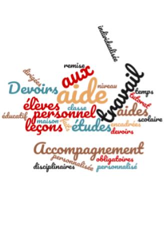 nuages de mots en lien avec la bibliographie